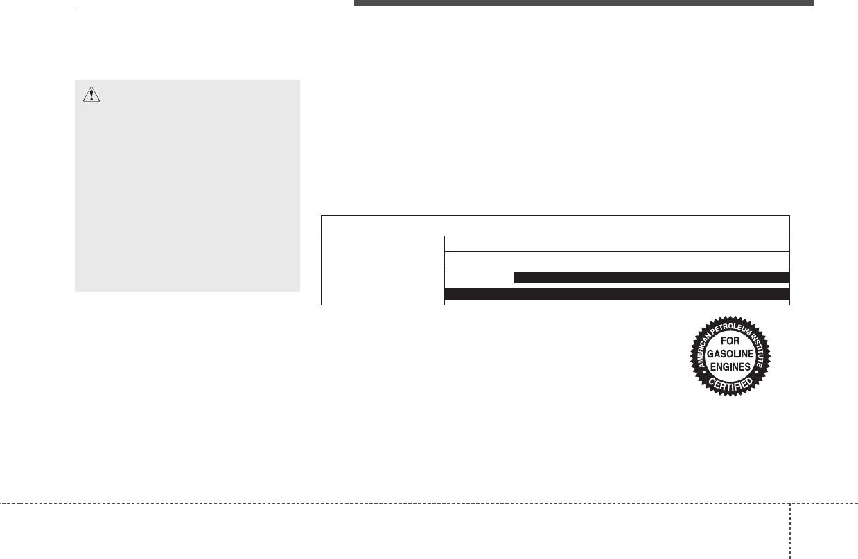 Hyundai Elantra: Recommended SAE viscosity number