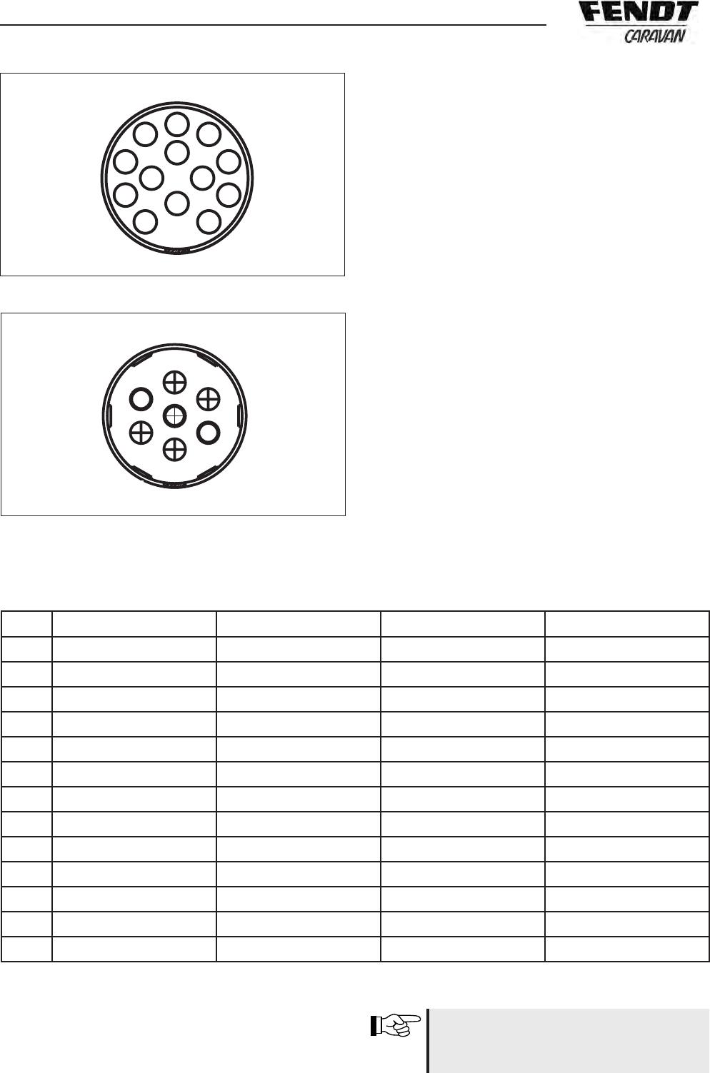 7 Polige Stekker Ombouwen Naar 13 Polig.Handleiding Fendt Bianco Pagina 68 Van 118 Nederlands