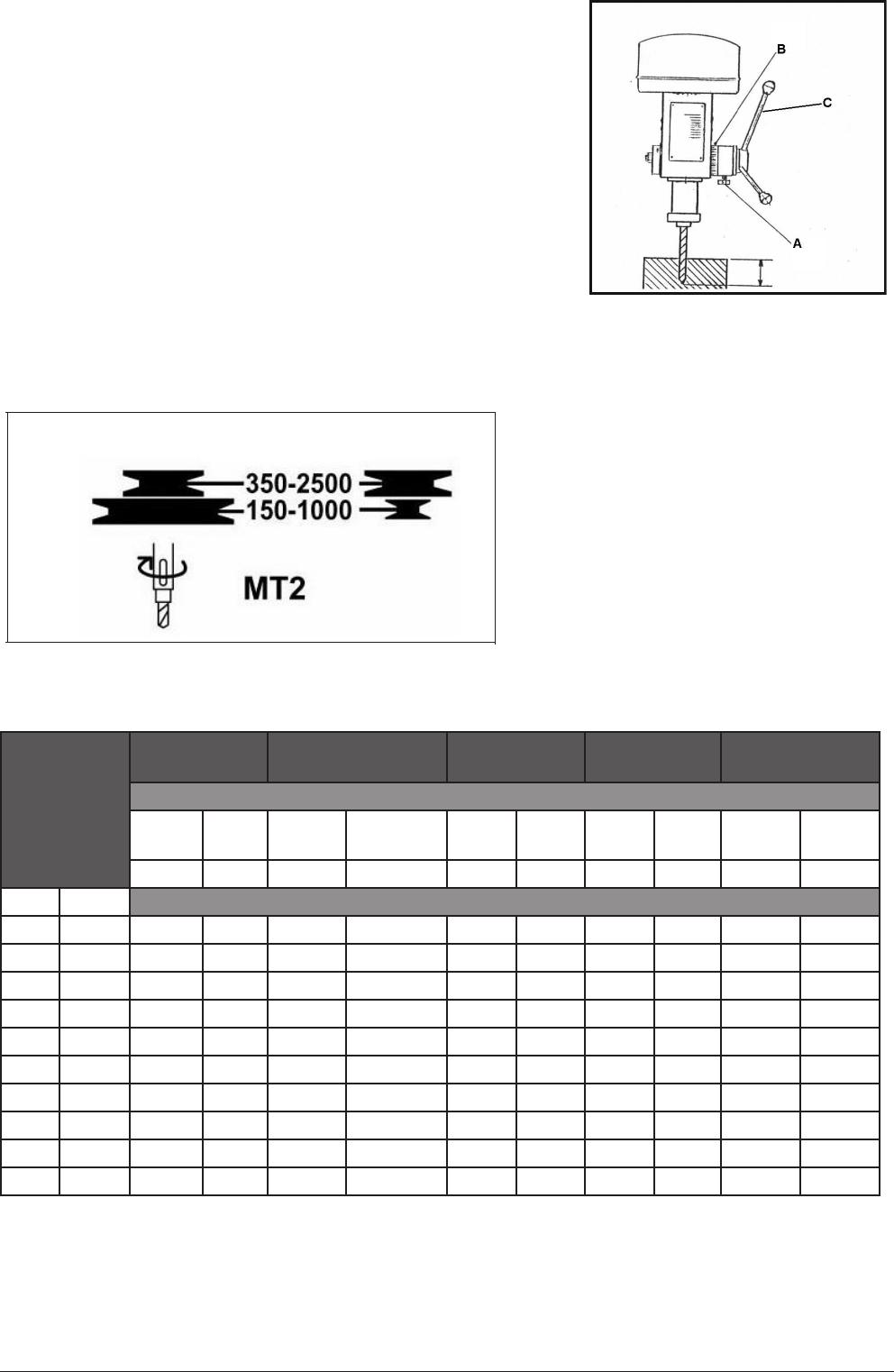 Handleiding Huvema HU 20 SUPER VARIO (pagina 6 van 16