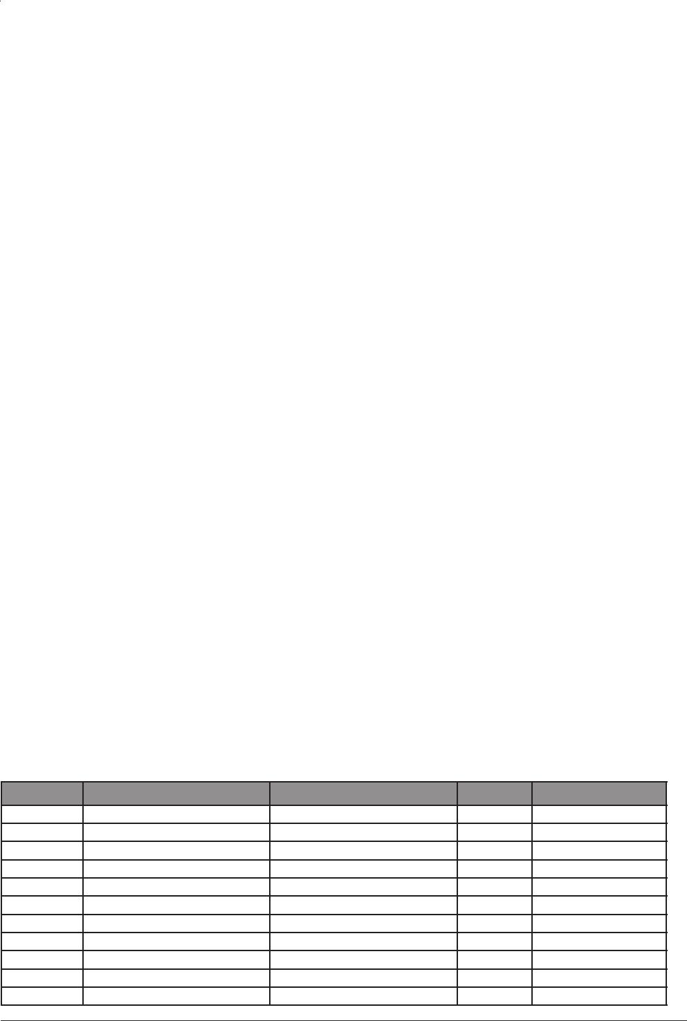 Handleiding Huvema HU 30 TI (pagina 18 van 28) (Deutsch)