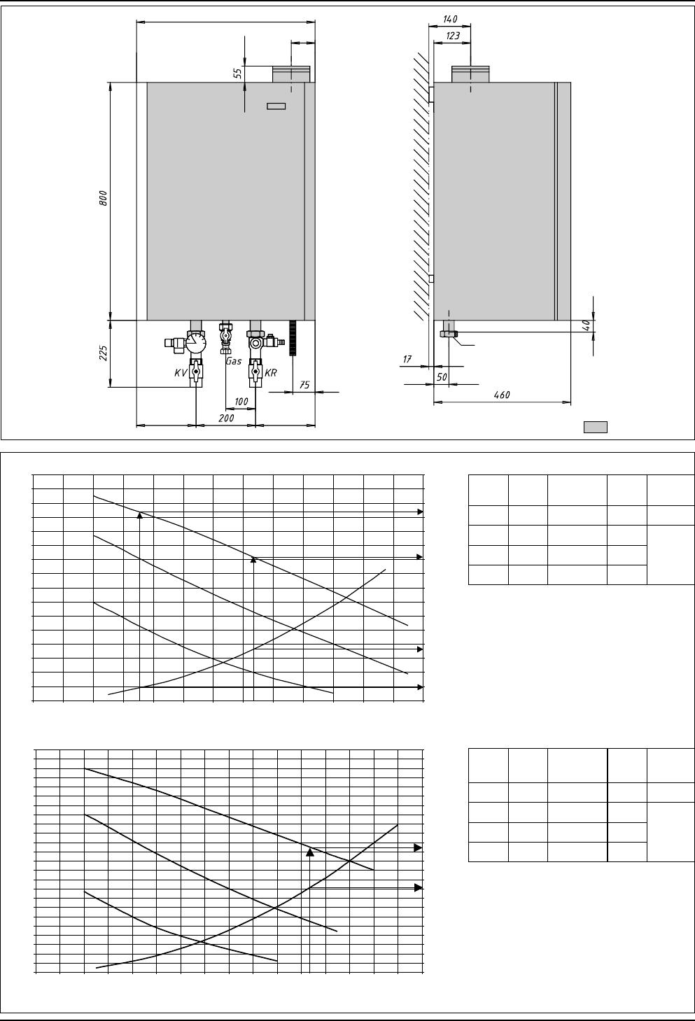 Handleiding Schafer Heiztechnik Domo Eco (pagina 9 van 36) (Deutsch)