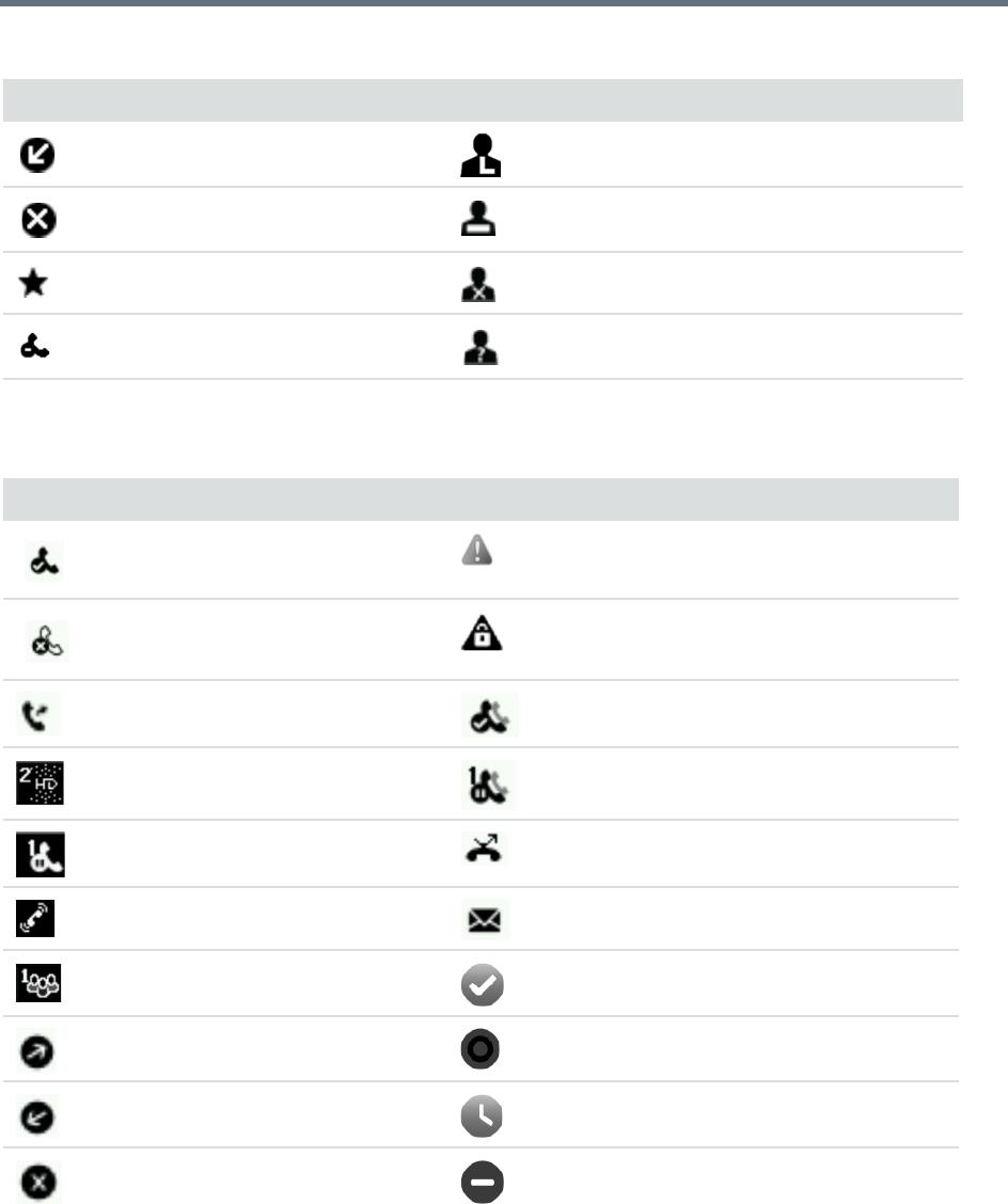 Handleiding Polycom VVX 201 (pagina 35 van 230) (English)