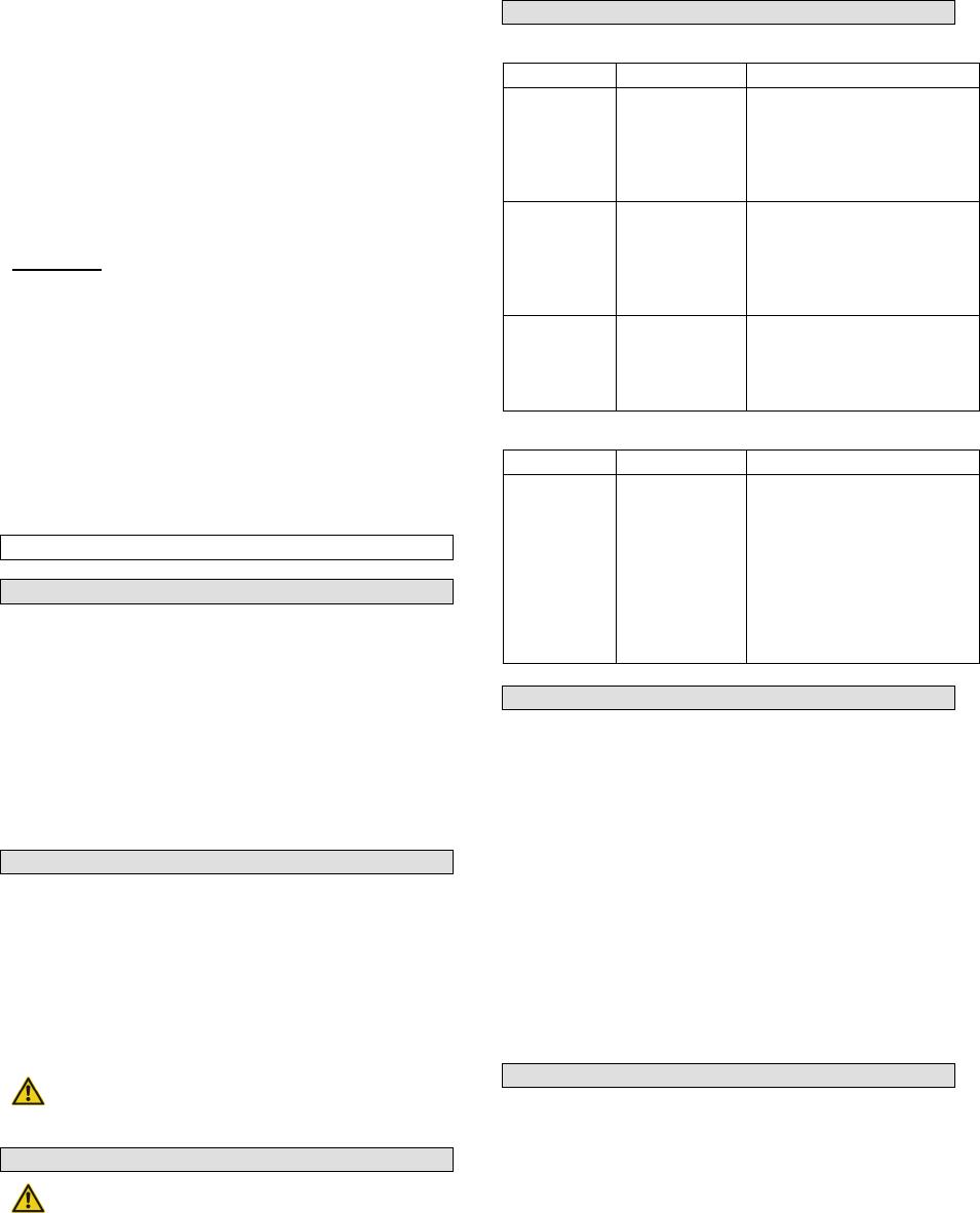 Handleiding Gude 1200-12 VOLT 55127 (pagina 8 van 68) (Deutsch ...