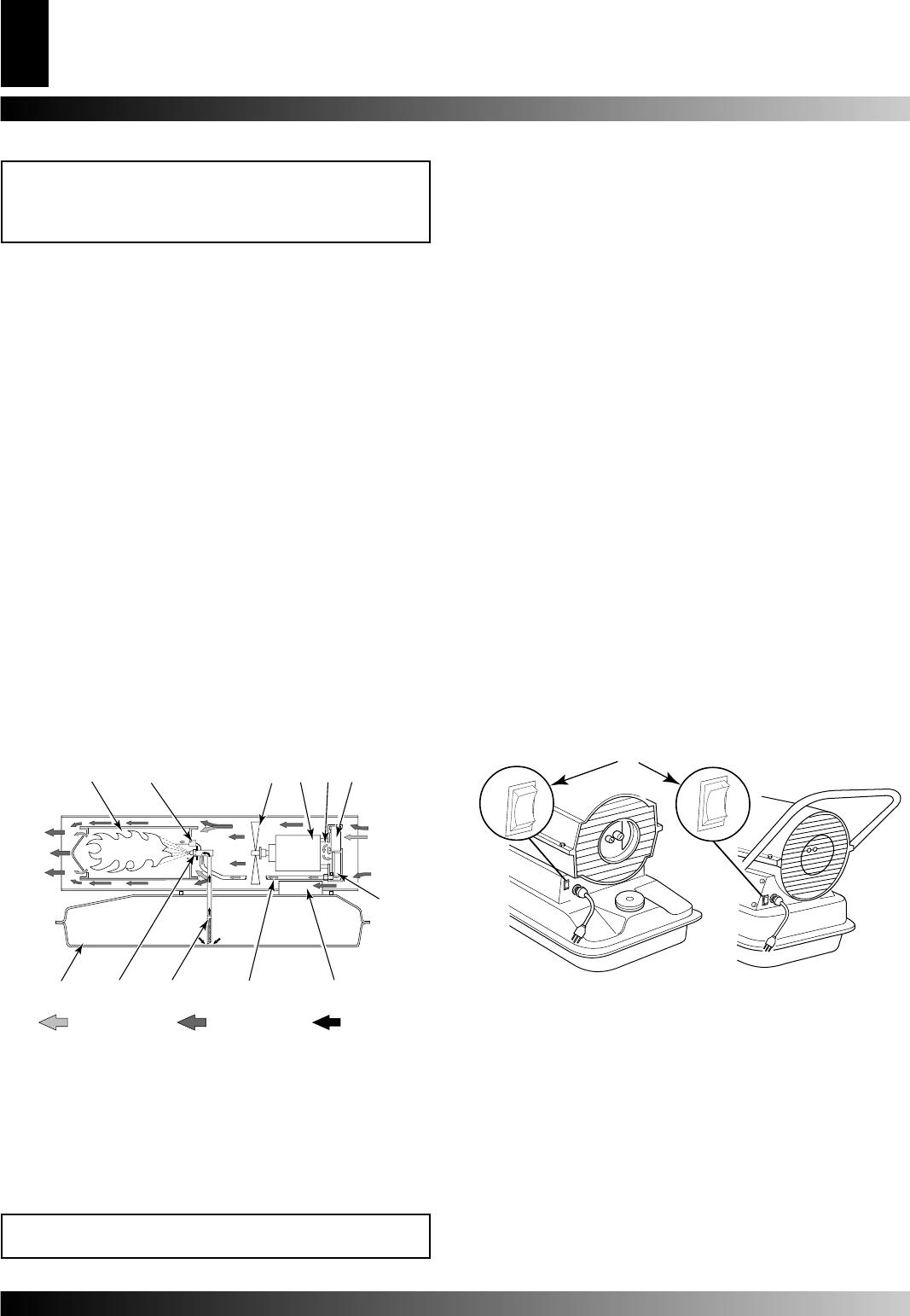 Handleiding Gude GD 20 IE 85092 (pagina 8 van 56) (Deutsch, English ...