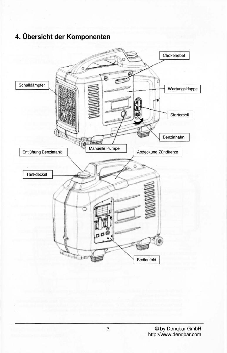 handleiding denqbar dq-2800 (pagina 5 van 21) (deutsch)