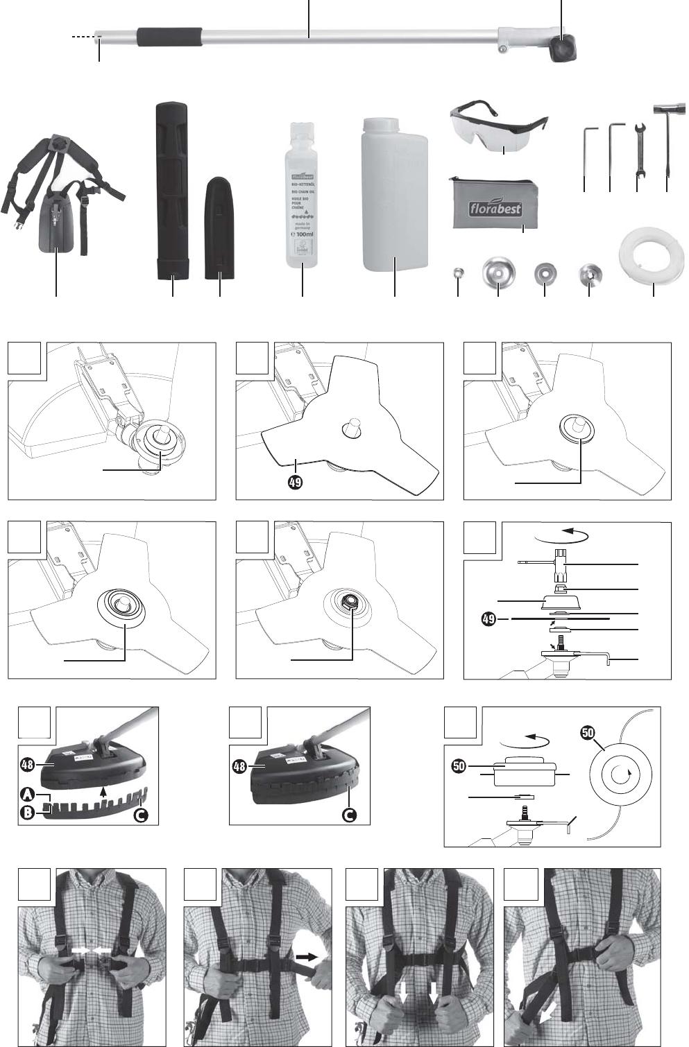handleiding florabest fbk 4 b2 4 in 1 ian 273489 pagina 4 van 96 dansk nederlands. Black Bedroom Furniture Sets. Home Design Ideas