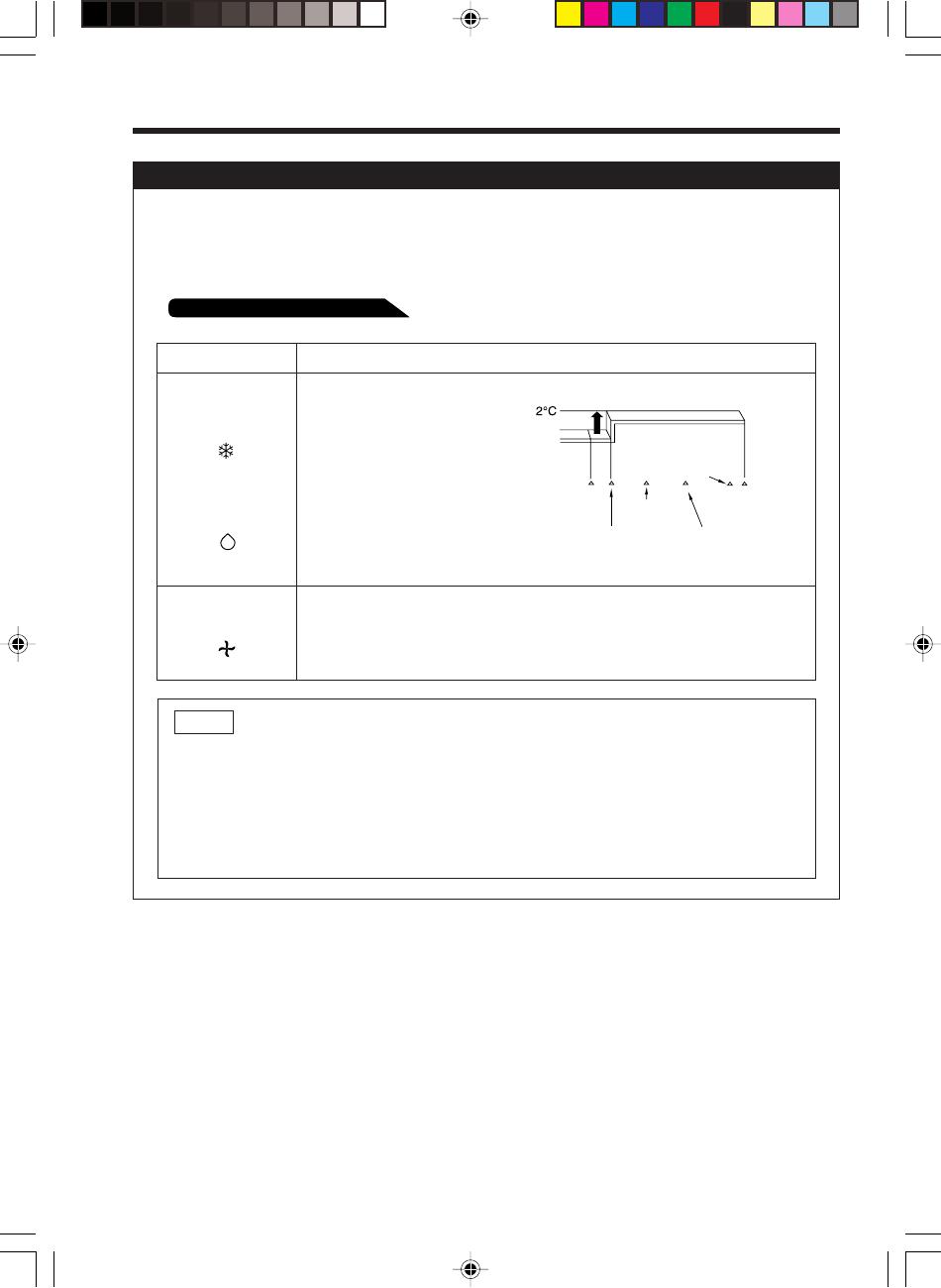 Handleiding Hitachi RAS-260GA (pagina 14 van 27) (English)