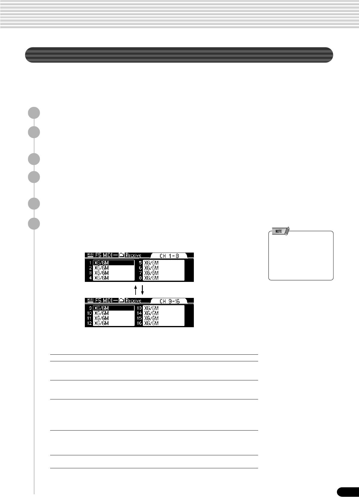 Handleiding Yamaha PSR-740 (pagina 130 van 188) (English)