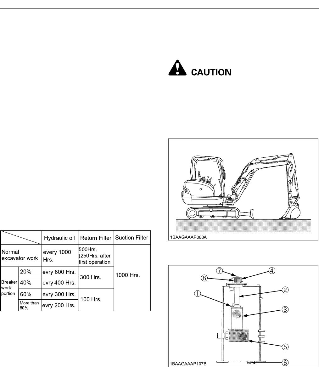 Handleiding Kubota U35-3 (pagina 77 van 98) (English)