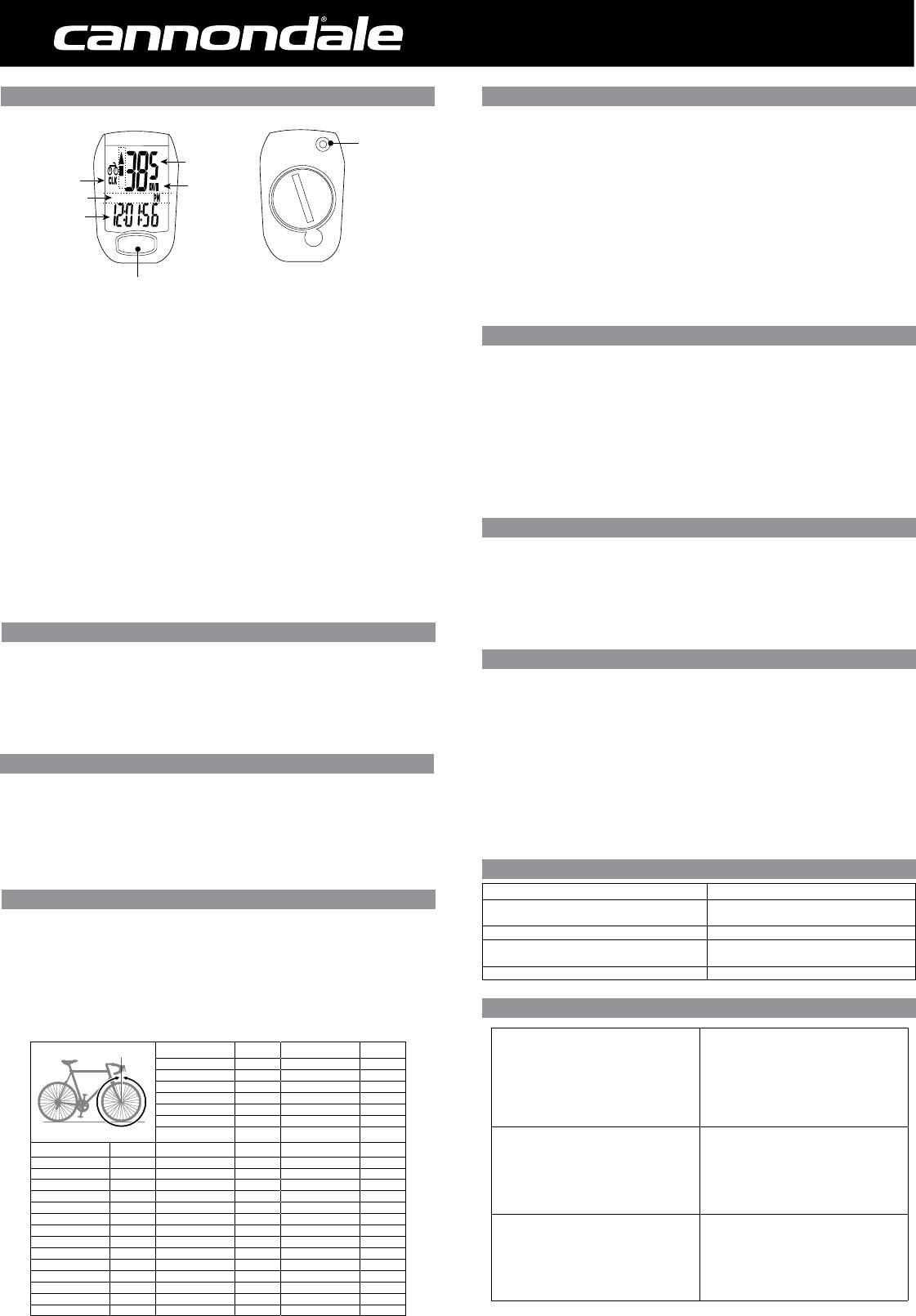 5e3d02cb4ee Handleiding Cannondale IQ200 - 2012 (pagina 1 van 4) (English)