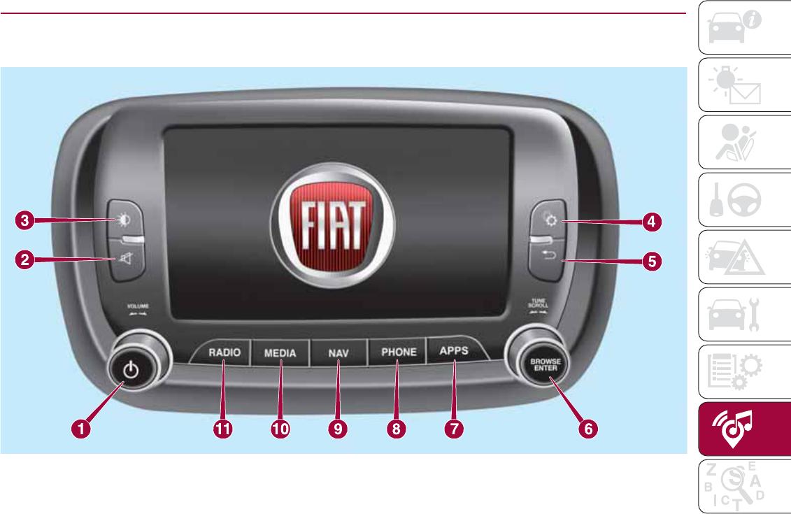 Beste Handleiding Fiat 500 X - 2015 (pagina 256 van 280) (Nederlands) JP-22
