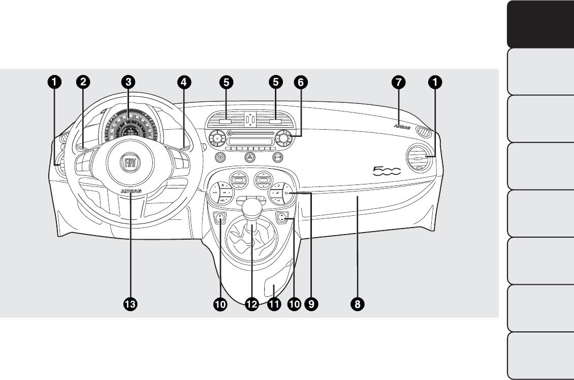 Handleiding Fiat 500 2011 Pagina 1 Van 222 Nederlands