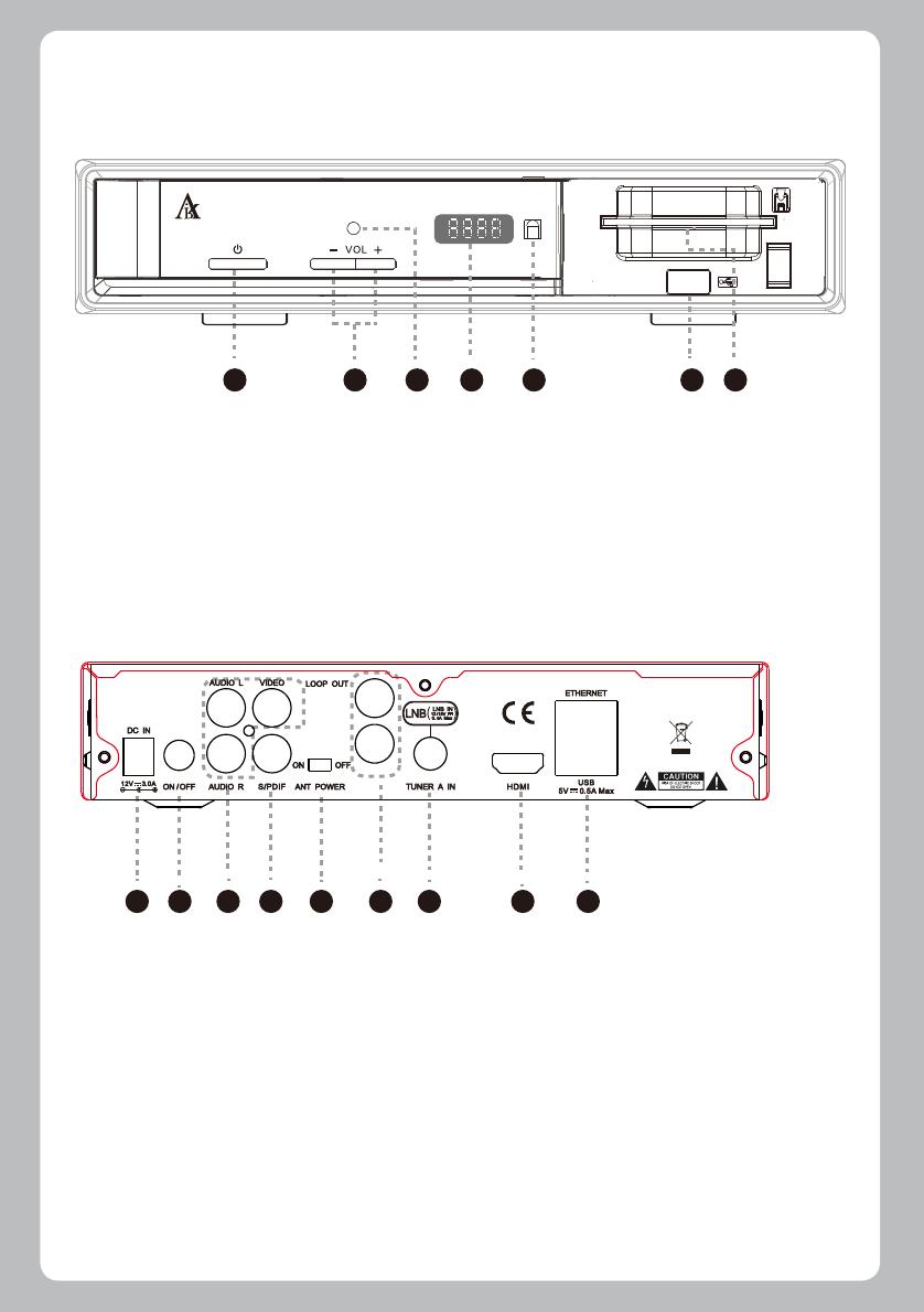 Handleiding Zgemma Star H2 (pagina 6 van 32) (English)