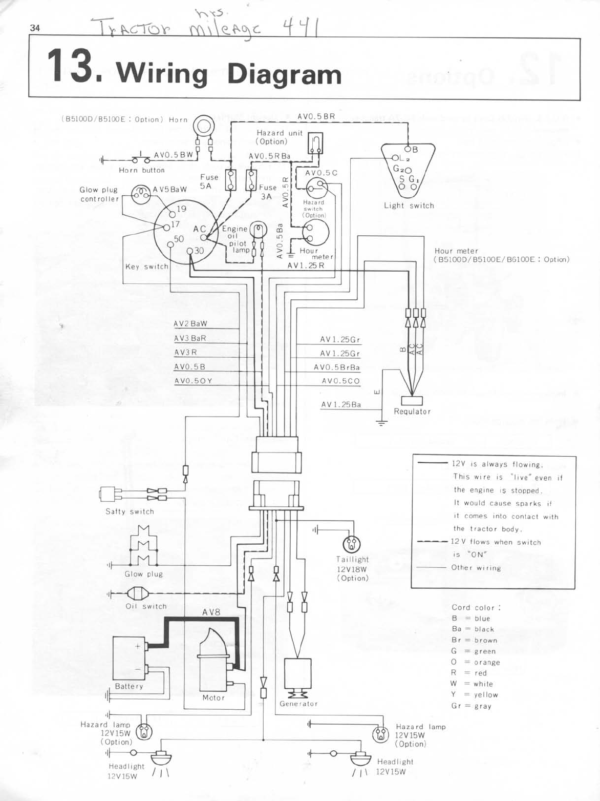 handleiding kubota b7100  pagina 41 van 43   english