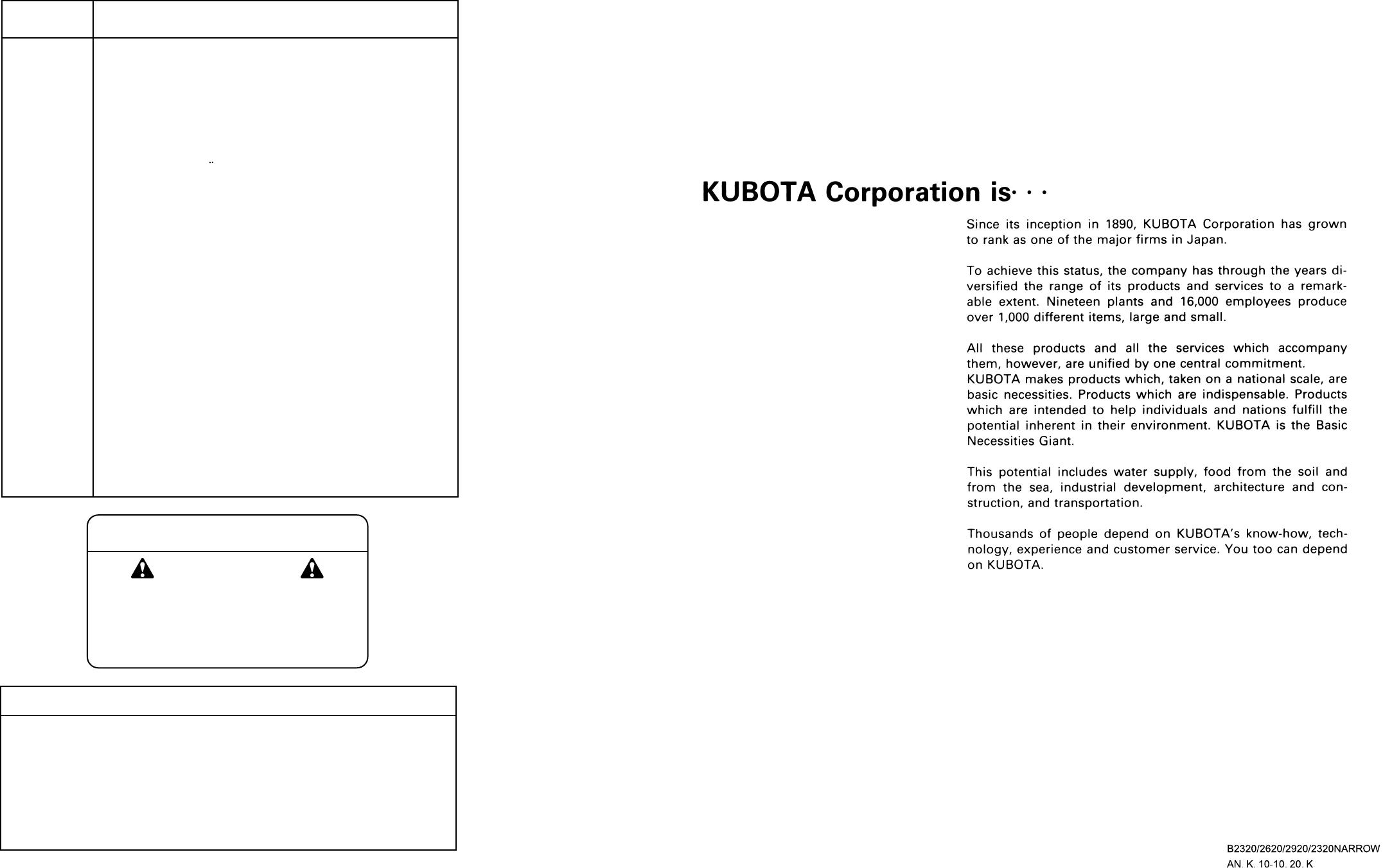 Handleiding Kubota B2620 (pagina 86 van 88) (English)