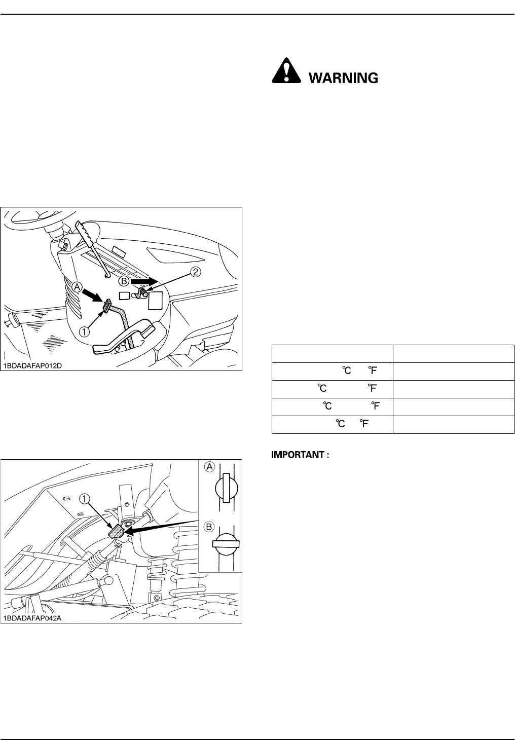 Handleiding Kubota T2380 (pagina 29 van 78) (English)