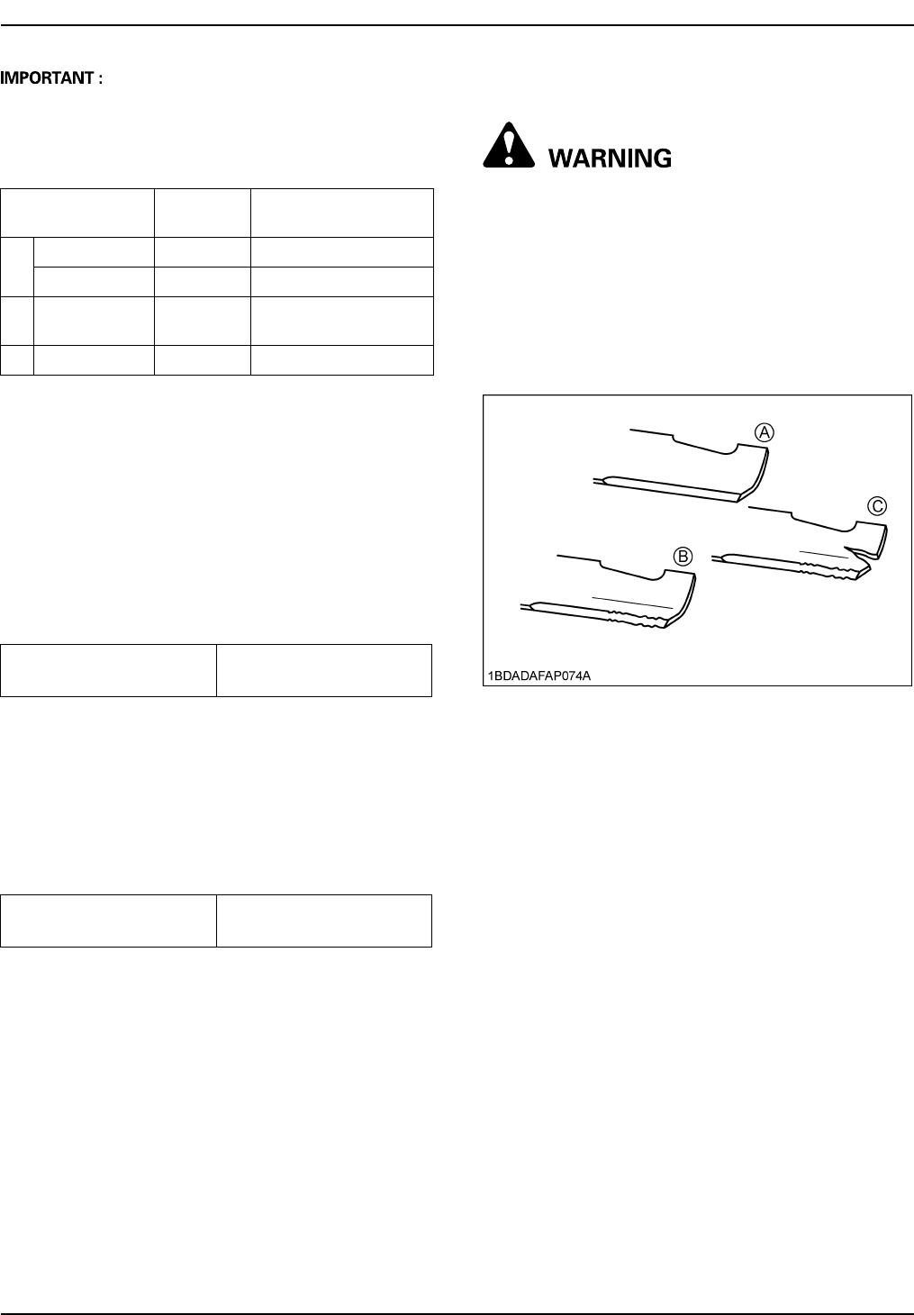 Cool Handleiding Kubota T1880 Pagina 68 Van 78 English Wiring 101 Olytiaxxcnl
