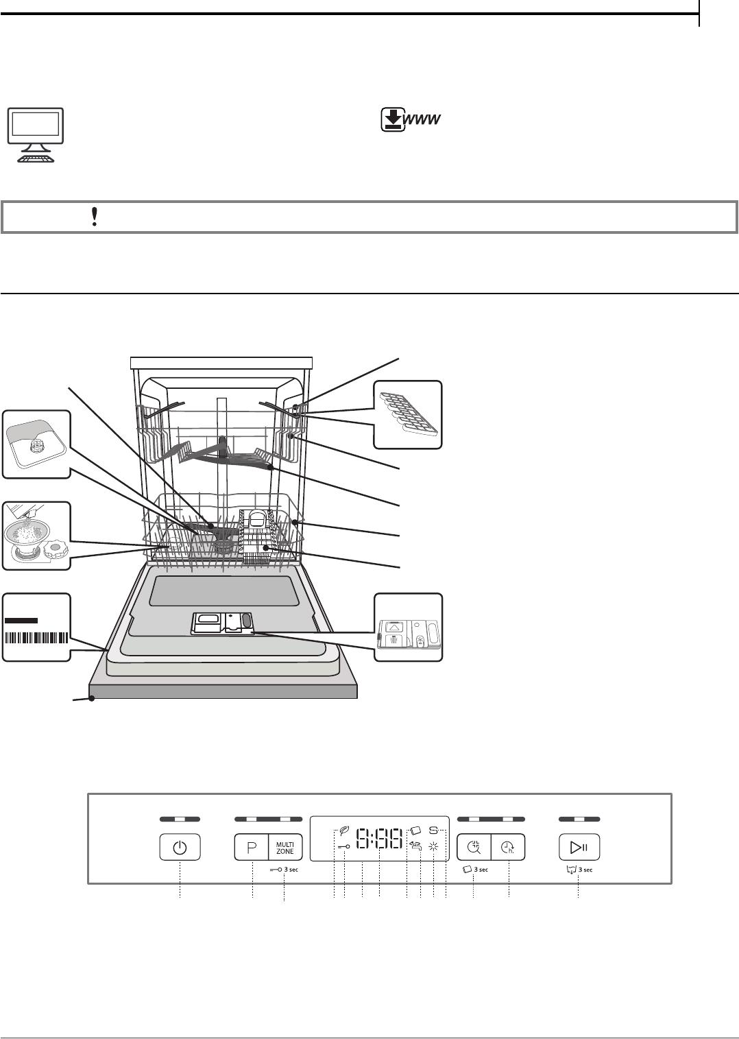 Handleiding Whirlpool Wbc 3c26 X Pagina 1 Van 8 English Have A Cabrio Electric Dryer It Is Flashing F22