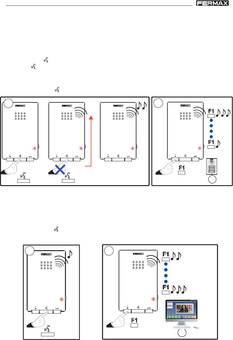 Fermax Intercom Wiring Diagram on