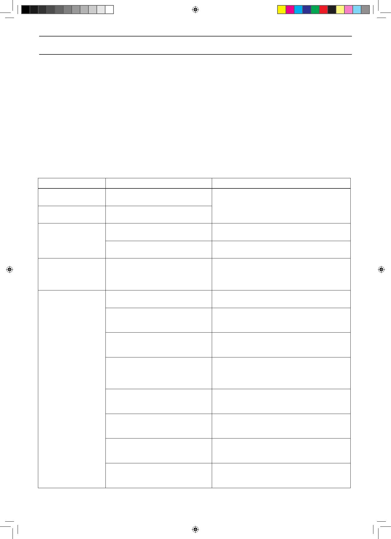 Handleiding Husqvarna AUTOMOWER 430X (pagina 82 van 100