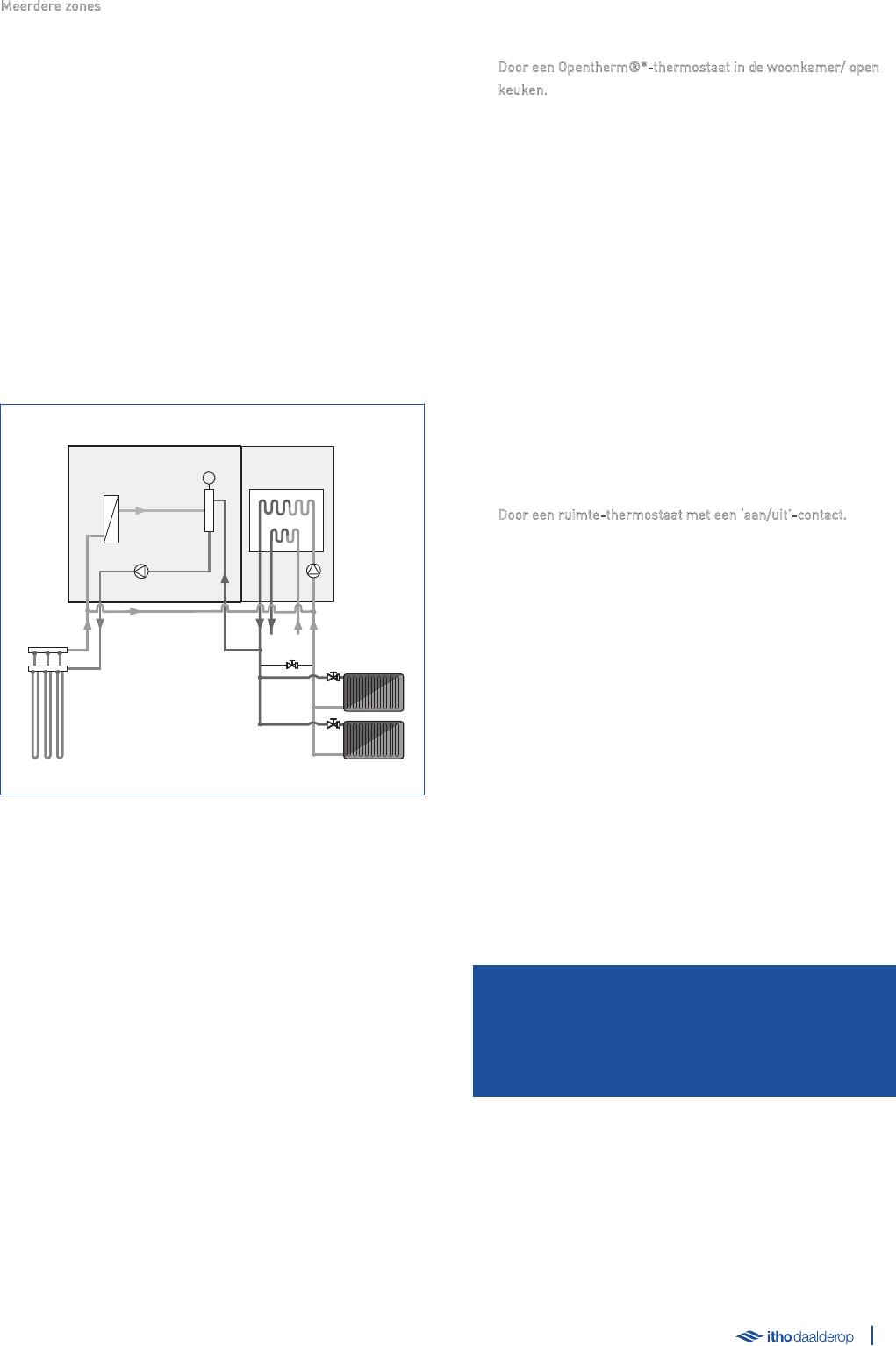 Handleiding Itho-Daalderop Base Cube (pagina 15 van 42) (Nederlands)