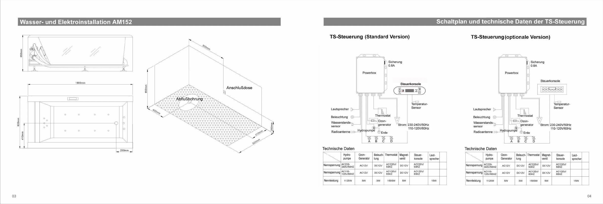 Ziemlich Schaltplan Der Schalttafel Der Pumpe Ideen - Elektrische ...