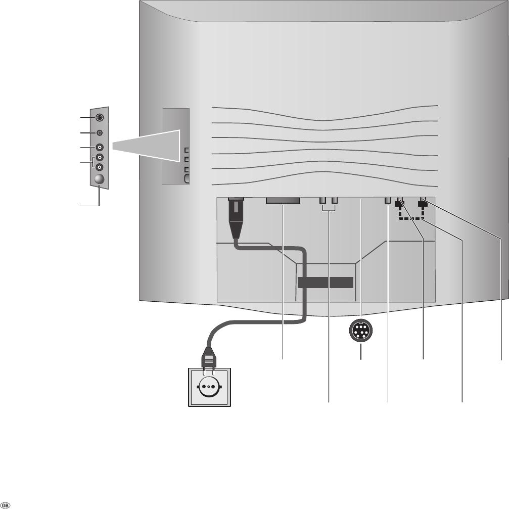 Handleiding Loewe Mimo L 20 Pagina 6 Van 28 English Wiring Diagram