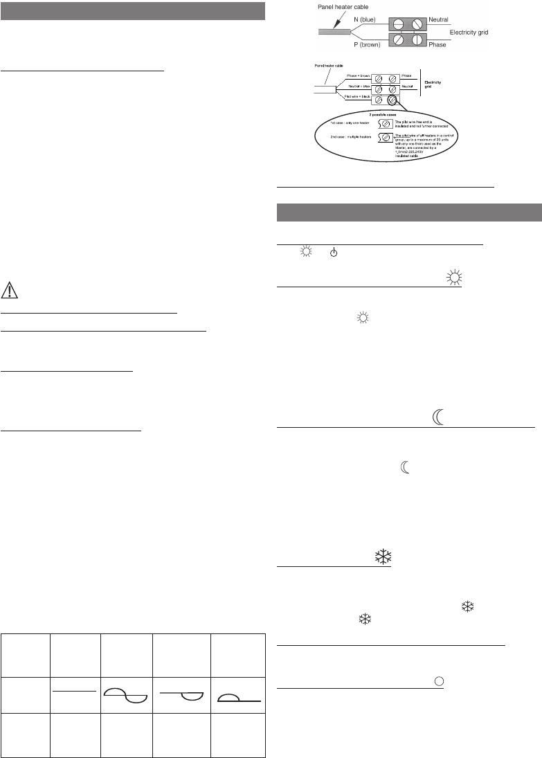 handleiding thermor vivalto (pagina 3 van 24) (dansk, deutsch