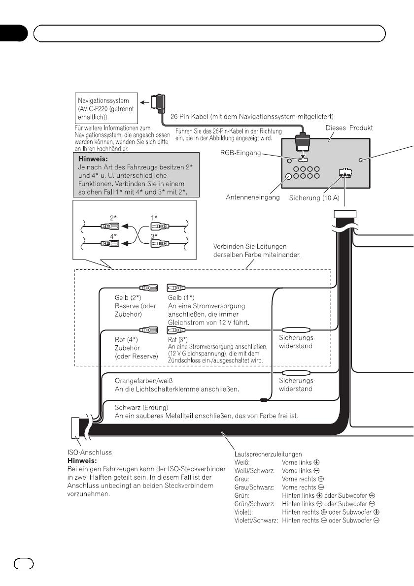 Charmant Art Des Stromkabels Bilder - Der Schaltplan - greigo.com