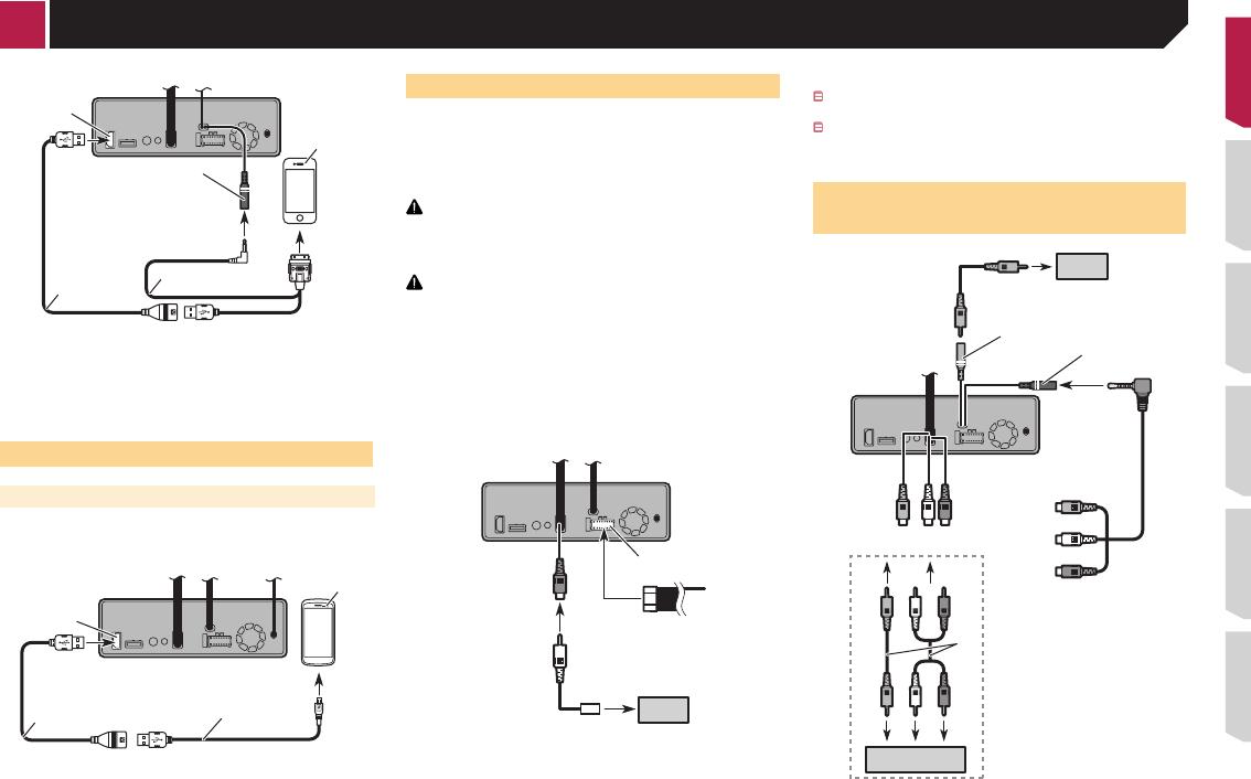 Pioneer Avh X7700bt Wiring Diagram