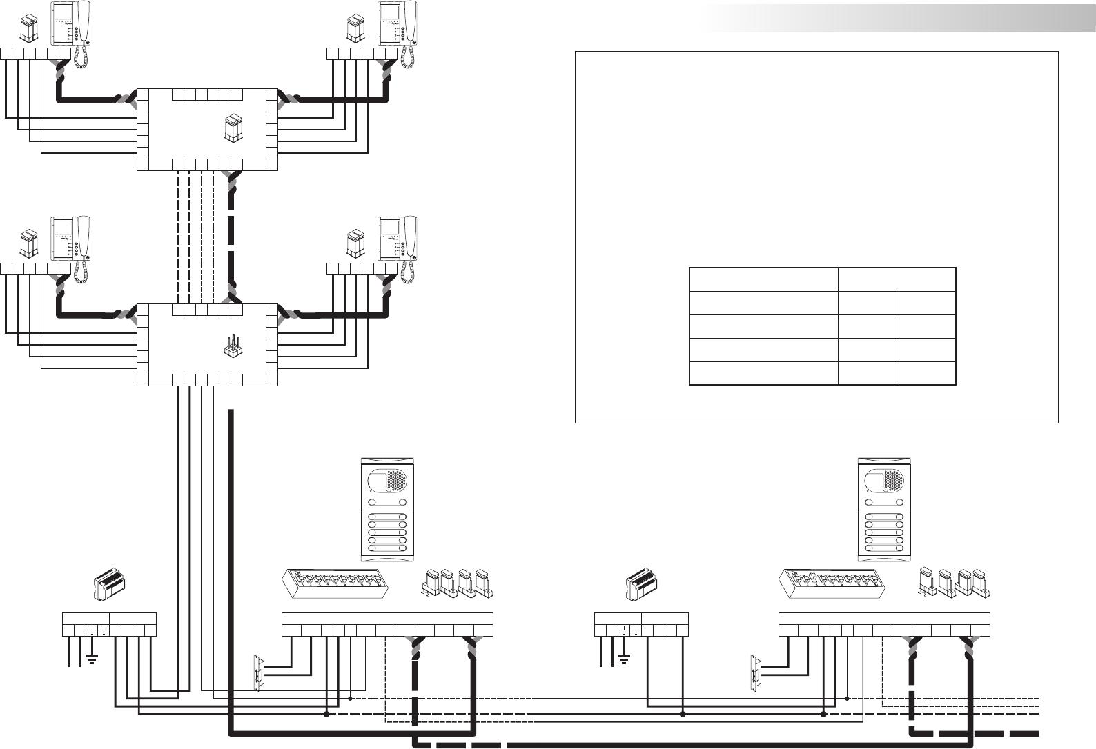 golmar intercom wiring diagram