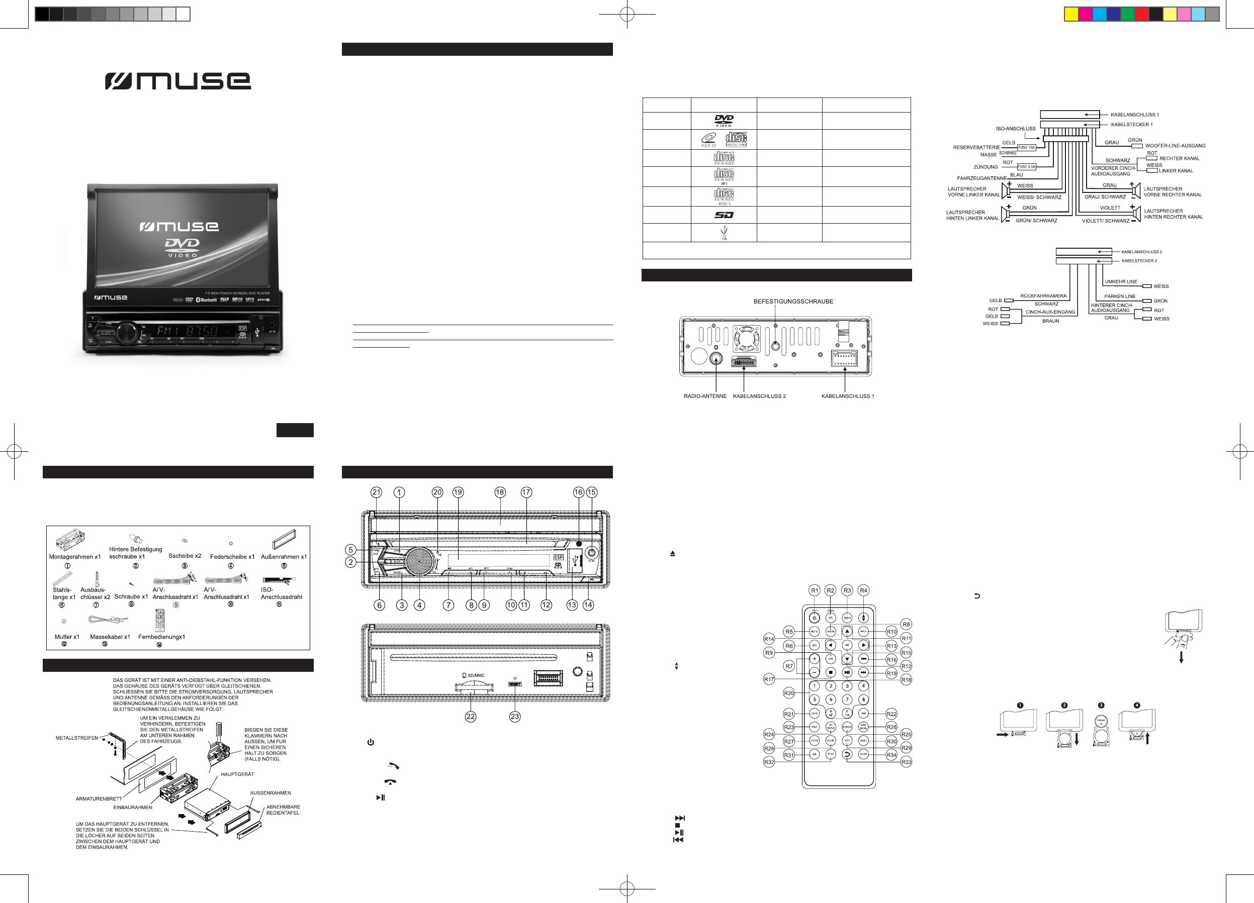 Handleiding Muse M 728 Dr Pagina 12 Van 21 Deutsch