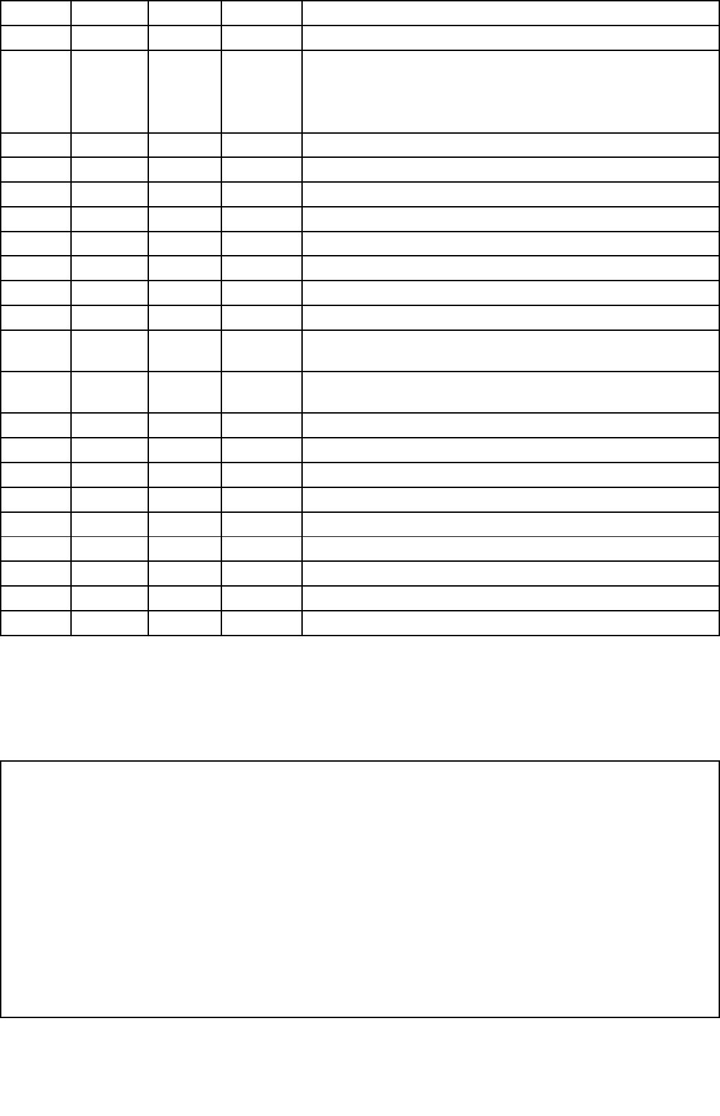 Handleiding Raymarine Ray52 (pagina 100 van 114) (English)