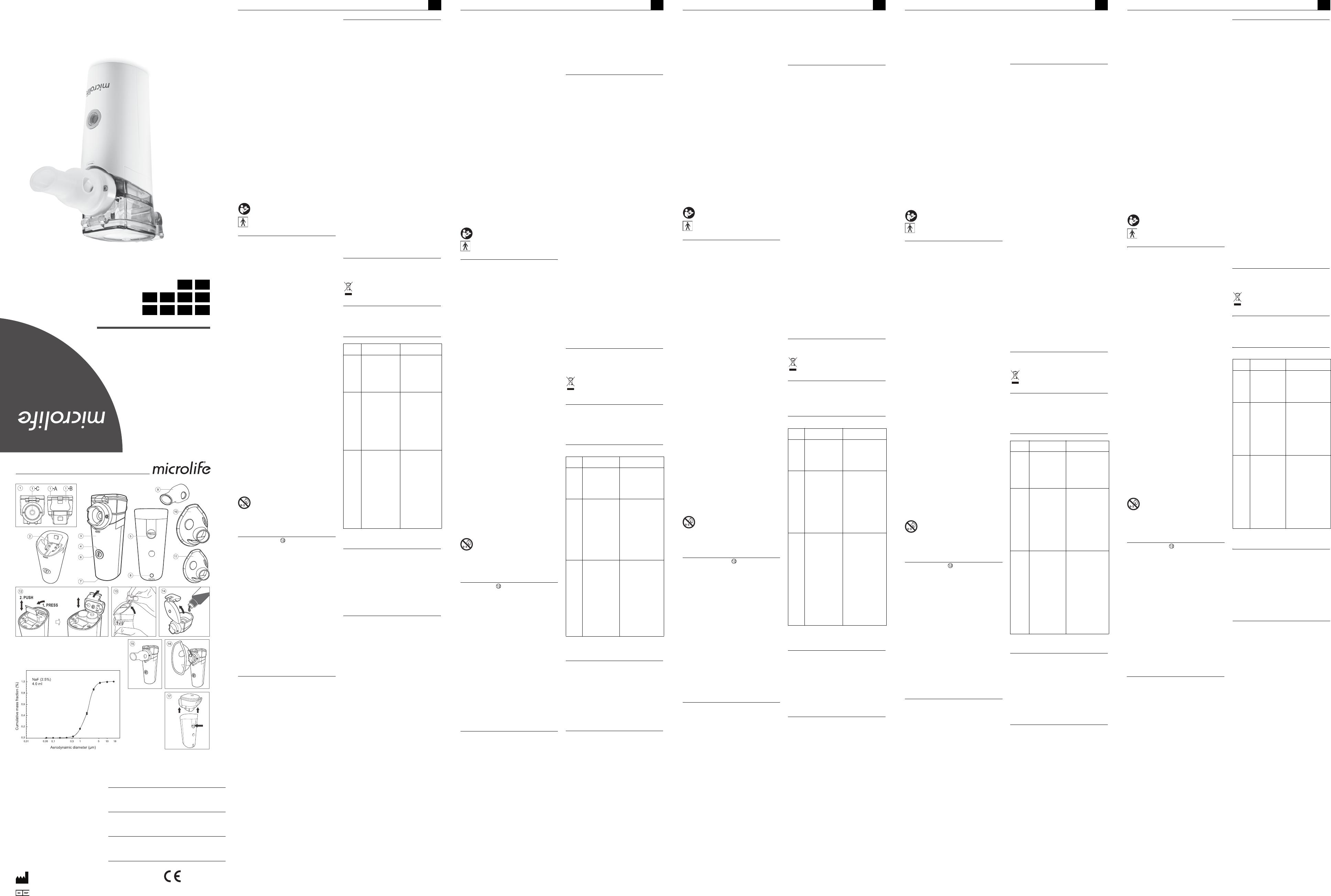 Handleiding Microlife NEB 19 (pagina 19 van 19) (Deutsch, English