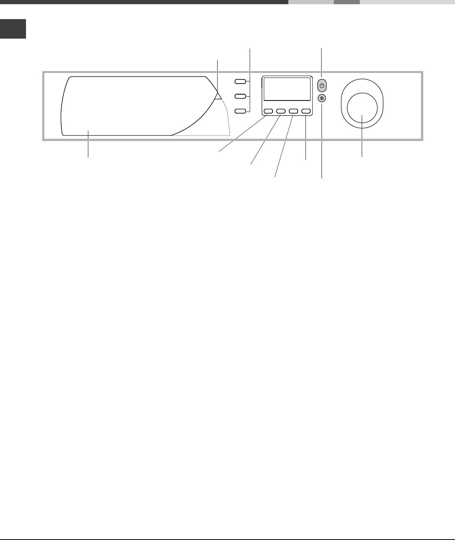 Handleiding Ariston Avf109 Pagina 3 Van 48 English Polski Delica Central Locking Wiring Diagram 4