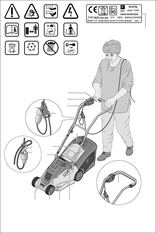 Frisch Handleiding Bosch Rotak 40 (pagina 51 van 195) (Dansk, Deutsch  JJ27