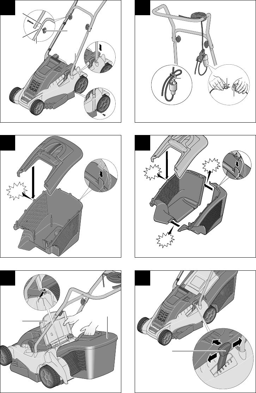 Einzigartig Handleiding Bosch Rotak 40 (pagina 51 van 195) (Dansk, Deutsch  UW49