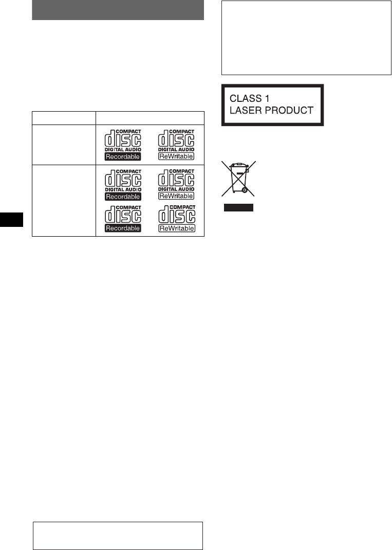 Handleiding Sony Cdx Gt500 Pagina 6 Van 100 Deutsch English Wiring Diagram 2