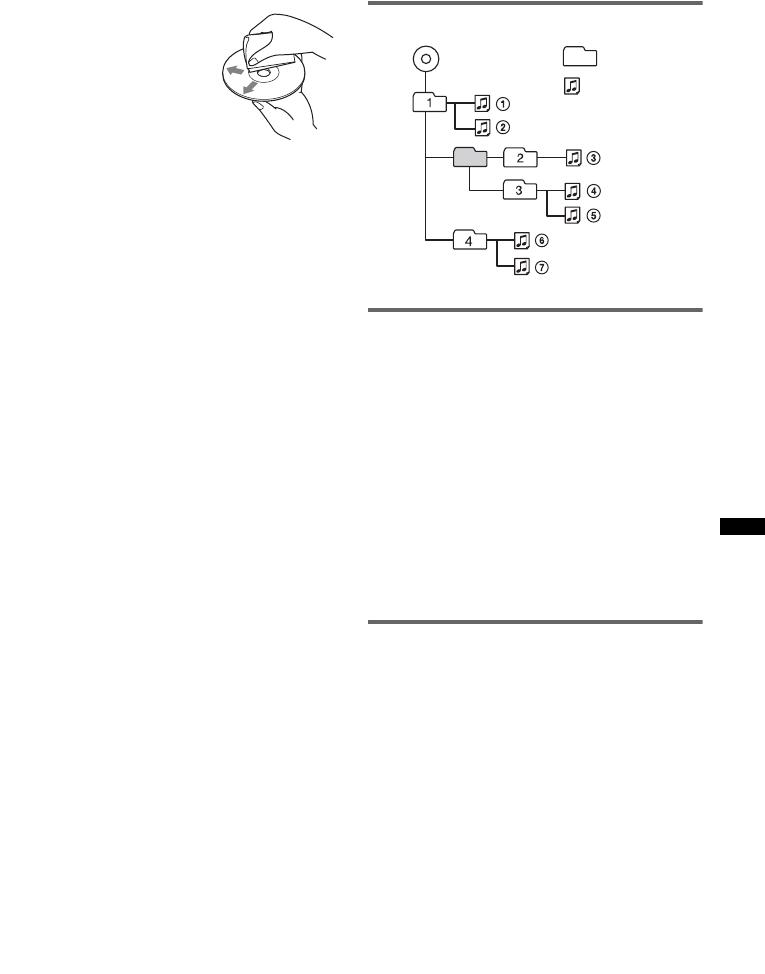Handleiding Sony Cdx Gt24 Pagina 11 Van 88 Deutsch English