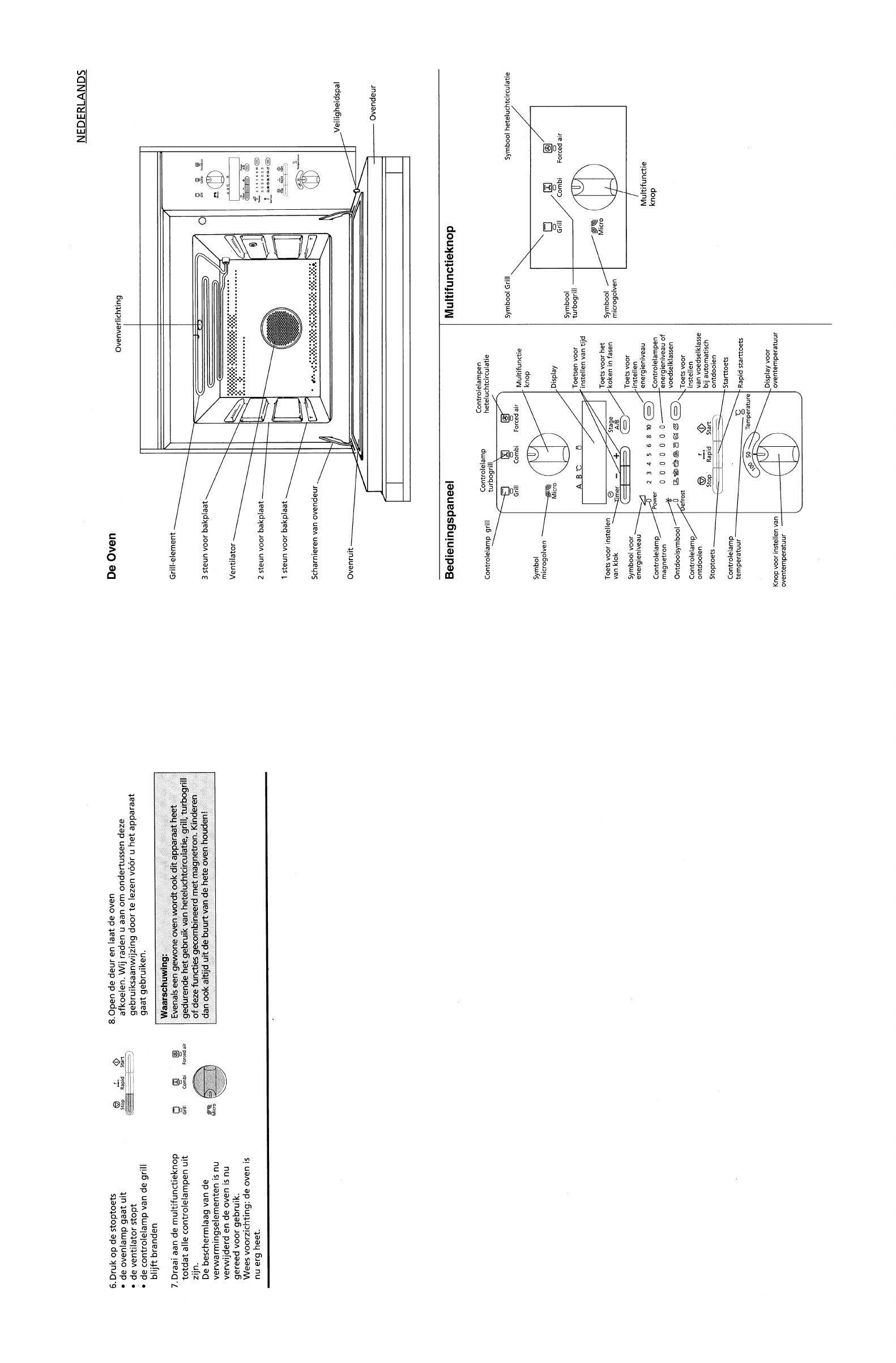 handleiding bauknecht dmcg 5735 pagina 27 van 28 fran ais nederlands. Black Bedroom Furniture Sets. Home Design Ideas