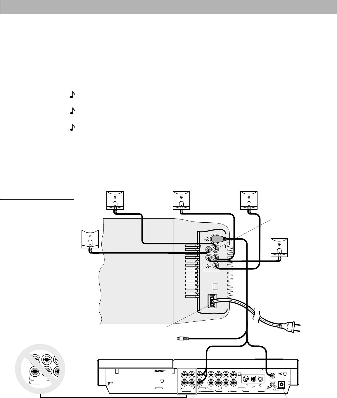 bose lifestyle 12 wiring diagram wiring diagram Bose Acoustimass Wiring-Diagram Gentex Homelink Wiring-Diagram
