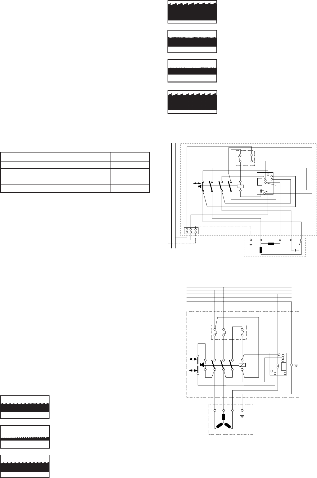 Handleiding Metabo Bas 500 Pagina 11 Van 56 Dansk Deutsch Wiring Diagram Blade For Nf Metals