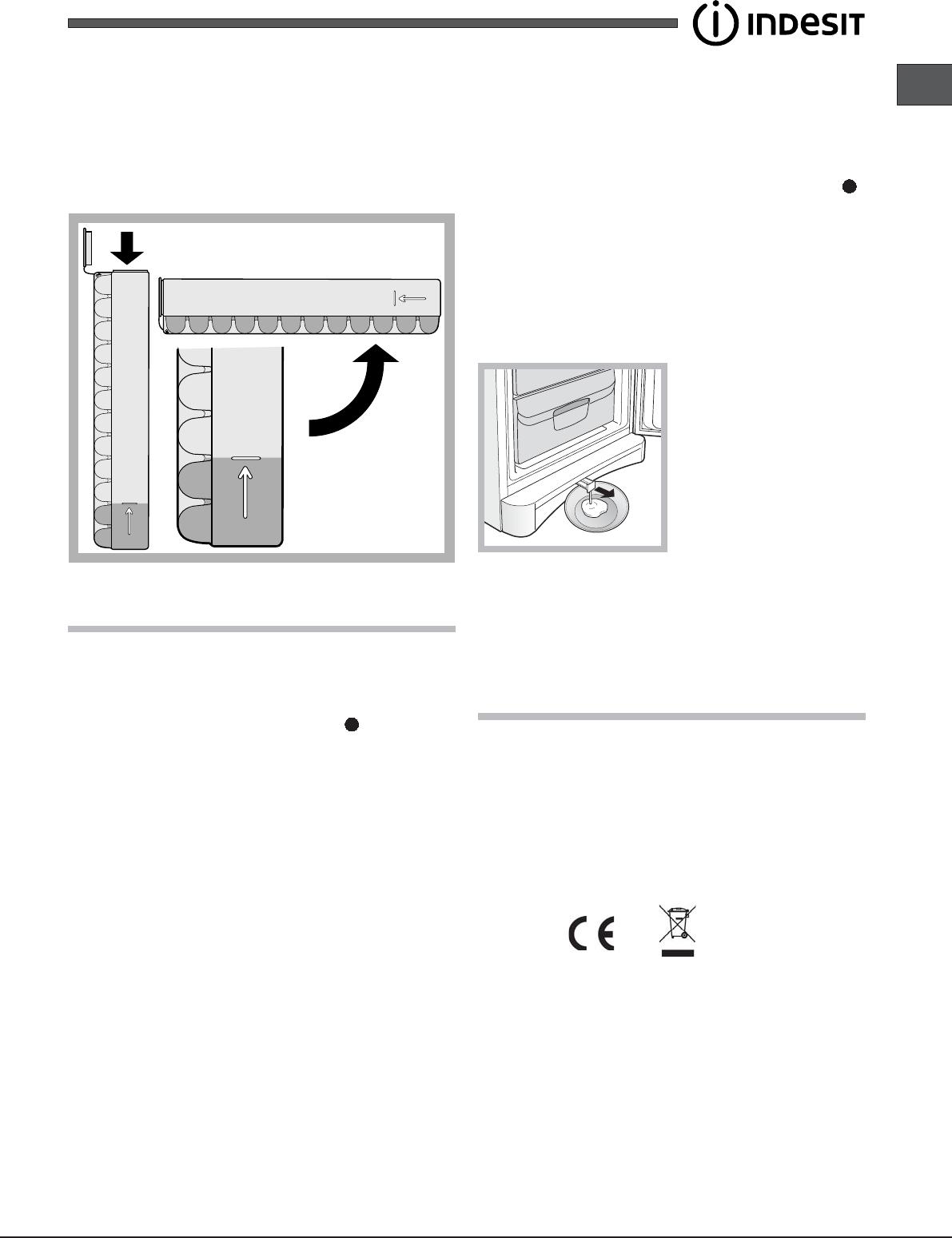 Handleiding Indesit UFAN 400 (pagina 20 van 60) (Dansk, Deutsch ...
