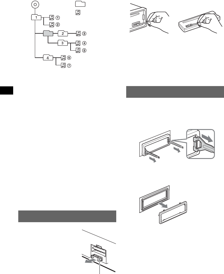 Handleiding Sony Cdx Gt20 Pagina 10 Van 80 Deutsch English