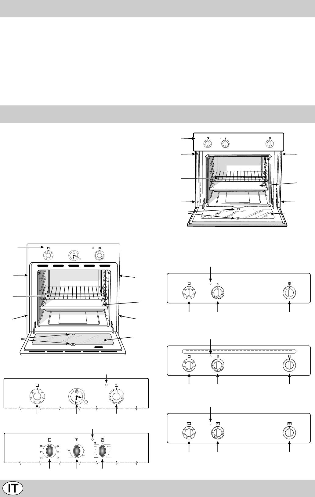 Handleiding Ariston Fm 24 T Pagina 2 Van 26 English