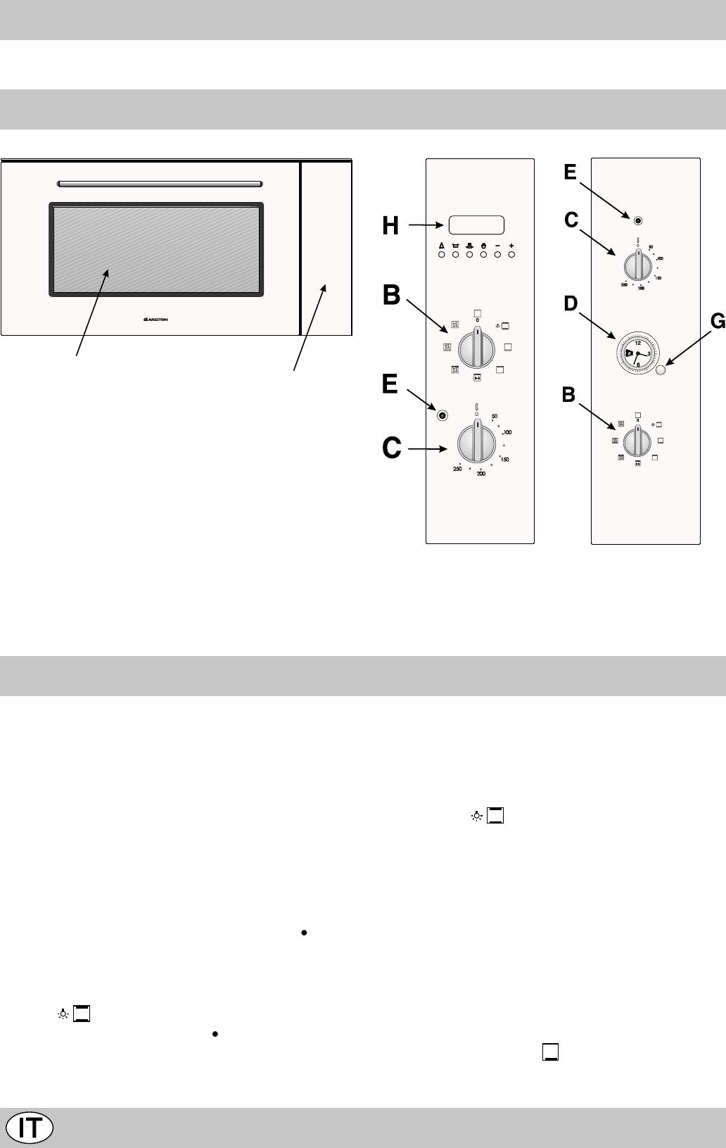 Handleiding Ariston Xf 995 3 Pagina 3 Van 60 Deutsch