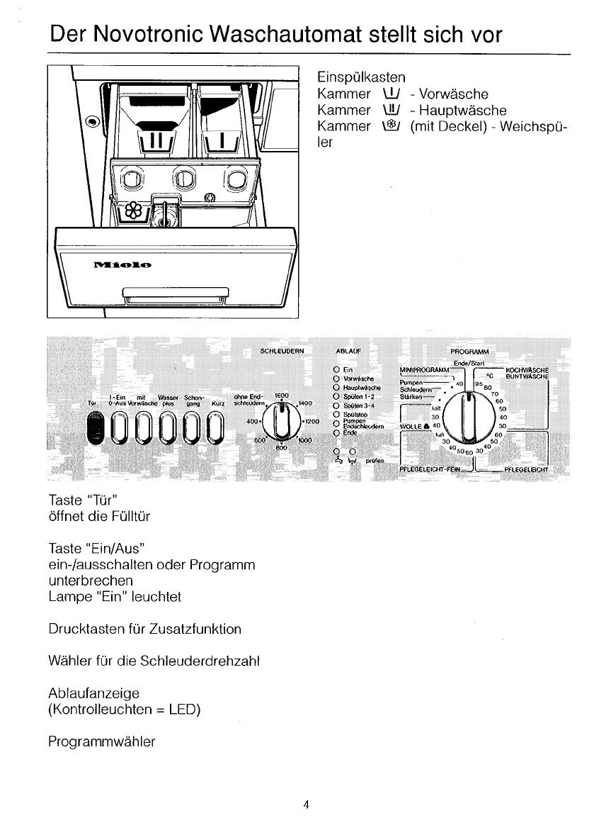 handleiding miele w915 novotronic pagina 4 van 44 deutsch. Black Bedroom Furniture Sets. Home Design Ideas