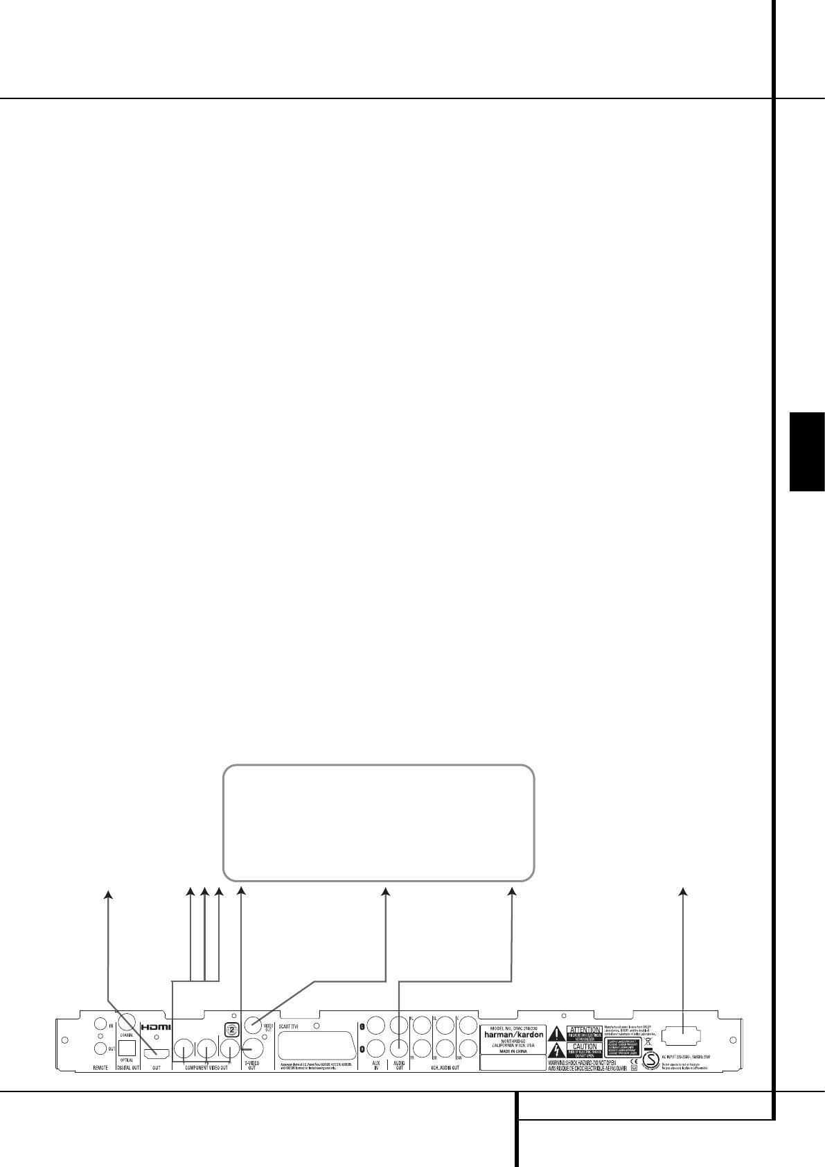 elementaire VCR aansluiting Dating McAllen