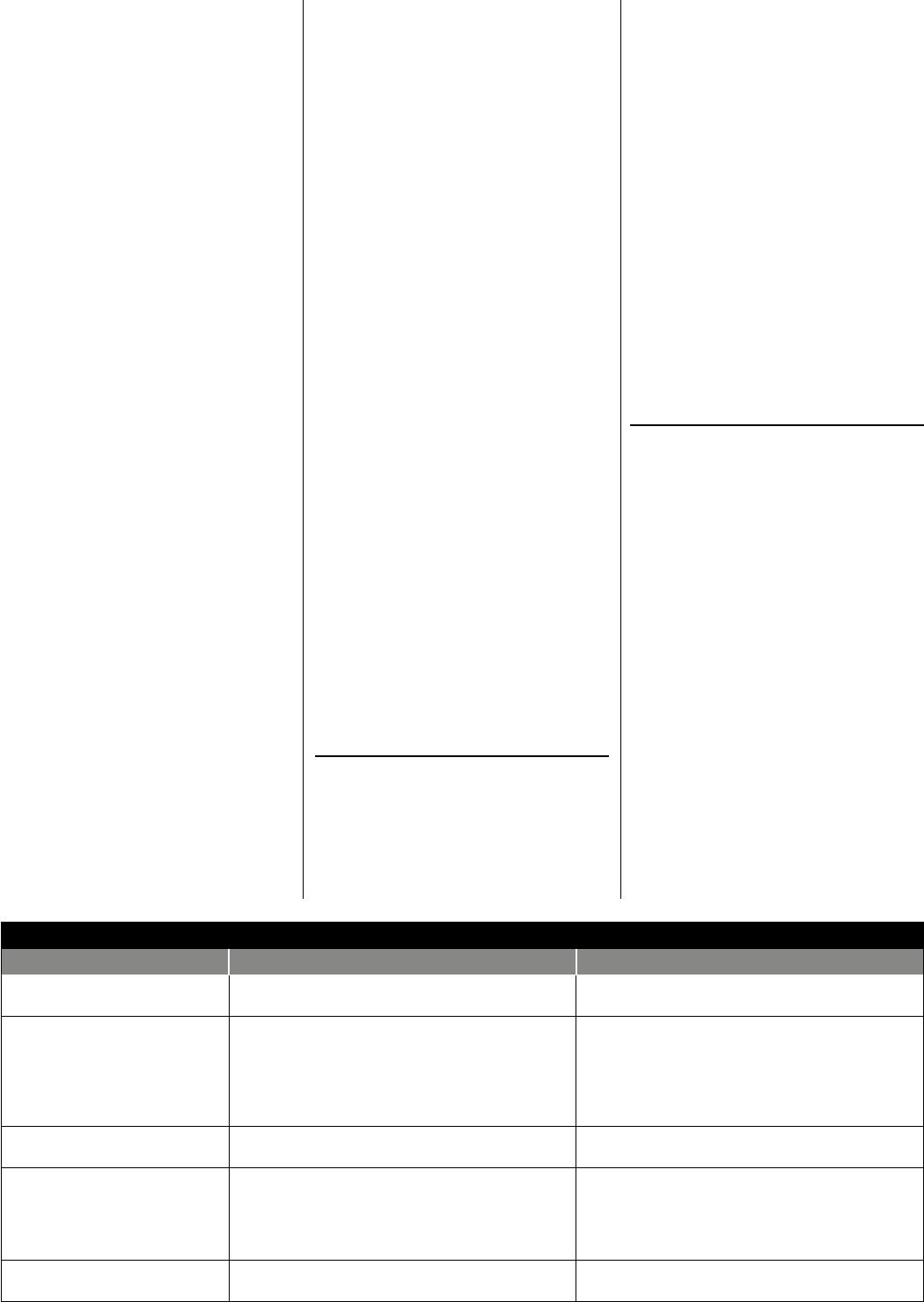 handleiding barbecook manua 2 pagina 18 van 120 dansk. Black Bedroom Furniture Sets. Home Design Ideas