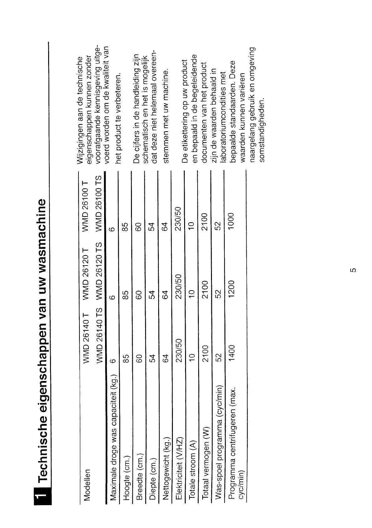 handleiding beko wmd 26140 t  pagina 4 van 24   nederlands